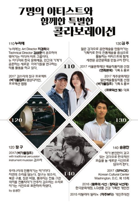 김소라의 장구 프로젝트 III - 비가 올 징조 ver.2